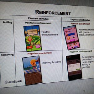 square_digital-psychology-workshop_reinforcement-300x300 Personality Types