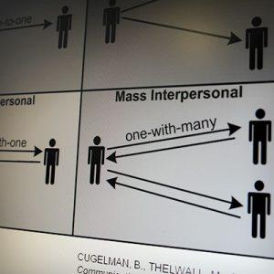square_digital-psychology-workshop_slides_communication-models-300x300 Personality Types